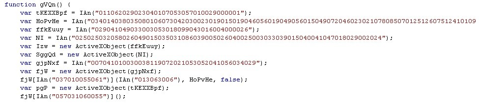 Sample of an obfuscated JavaScript code