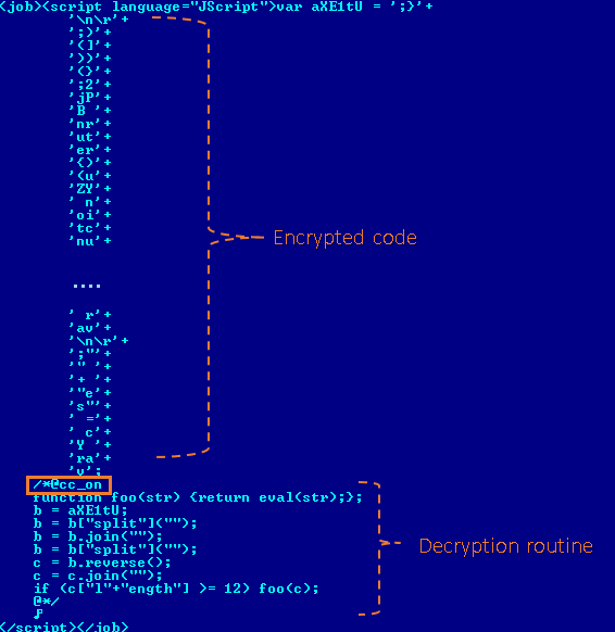 Nemucod code inside WSF: has encrypted code and the decryption is written under @cc_on (conditional compilation)