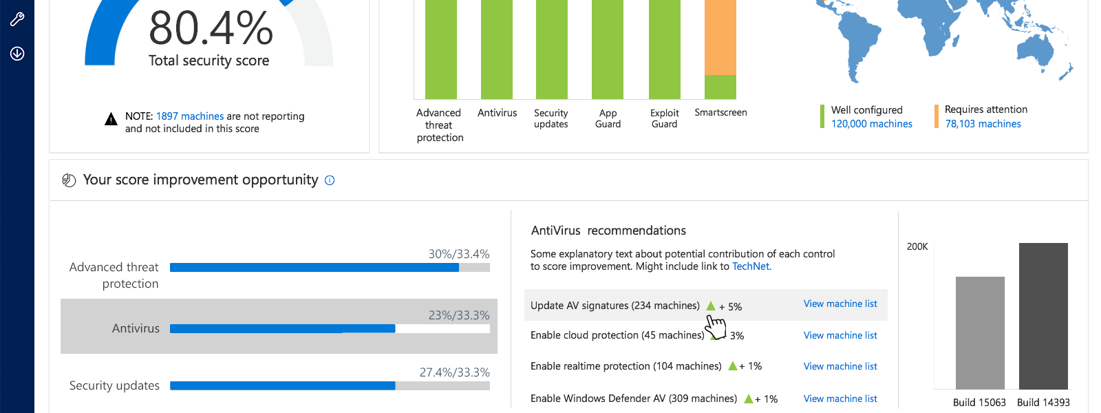 Windows Defender ATP Security Analytics
