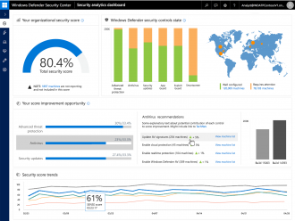 windows-defender-atp-security-analytics