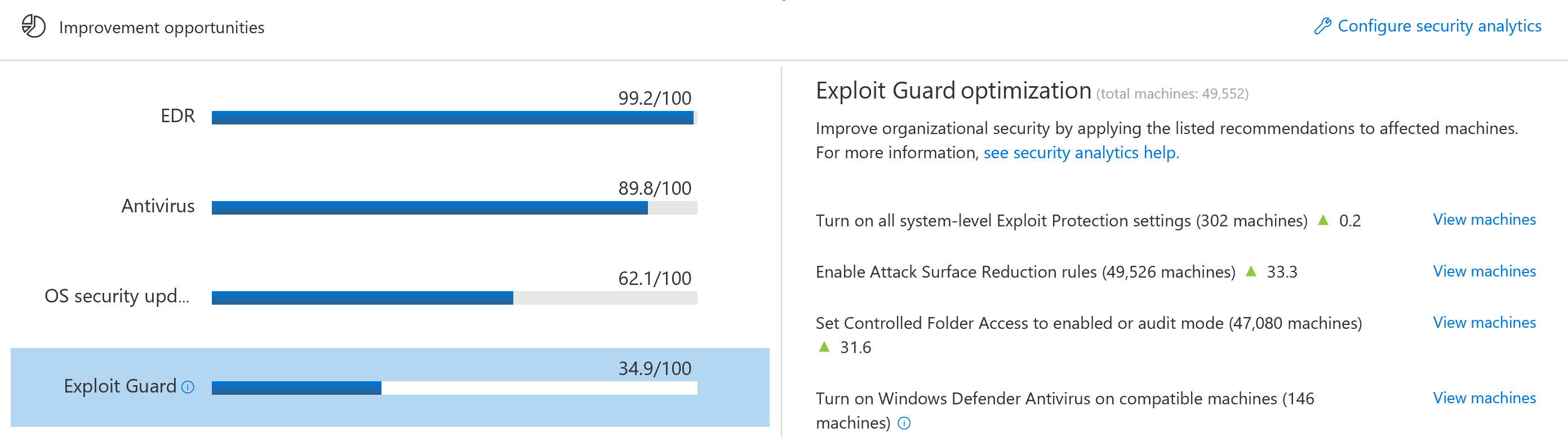 windows defender exploit guard reduce the attack surface against