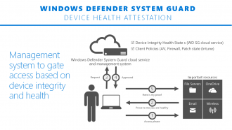 windows-defender-system-guard-3-2
