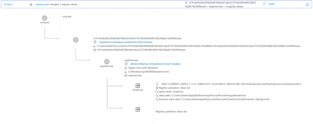 Windows Defender ATP alert process tree showing creation of new malware process