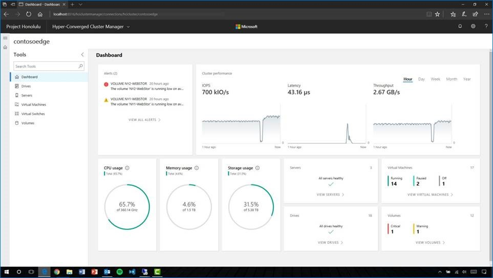 BuyMSsoft - Windows Server 2019