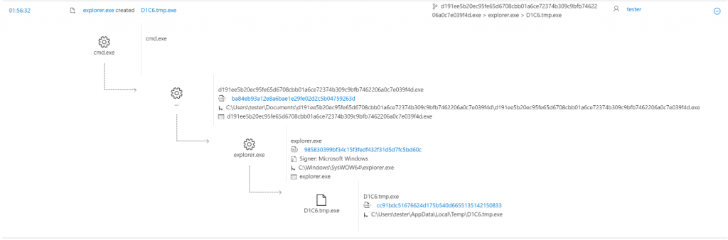Windows Defender ATP alert process tree showing creation of the temporary file, D1C6.tmp.exe