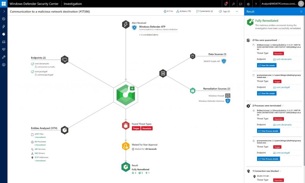 Securing the modern workplace with Microsoft 365 threat protection – part 4