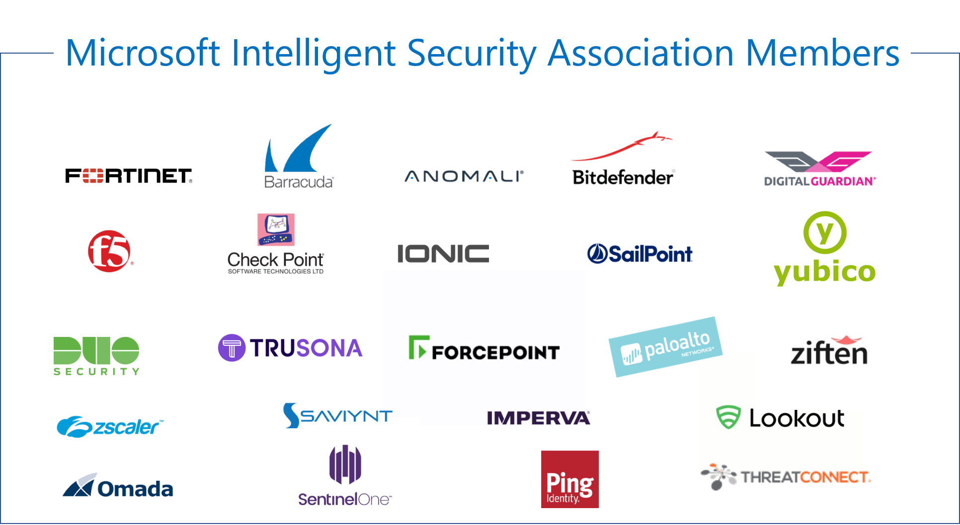 How Microsoft 365 Security integrates with the broader security ecosystem—part 1