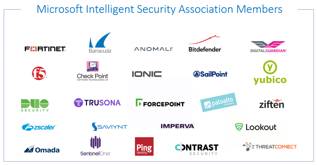 Microsoft Intelligent Security Association expands with new members and products