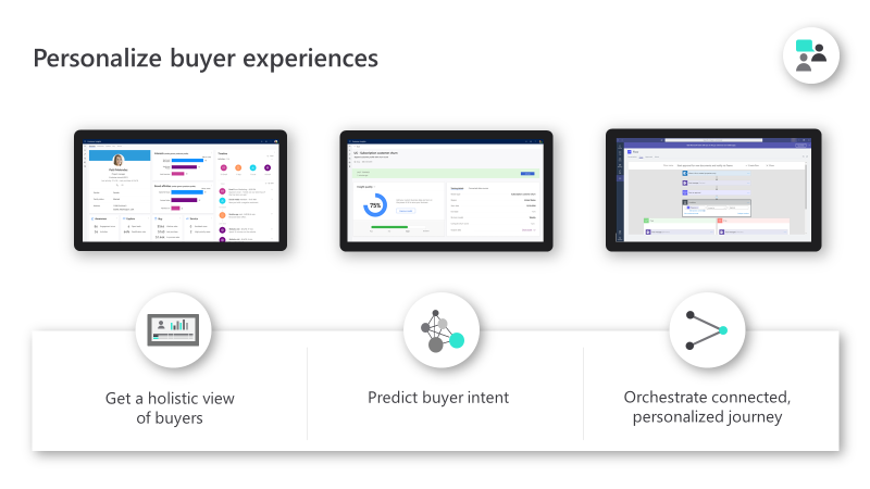 Dynamics 365 for Marketing enables you to personalize buyer experiences and predict buyer intent.