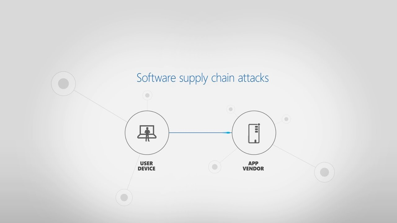Attack inception: Compromised supply chain within a supply chain poses new risks