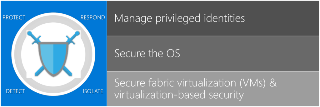 Everything you need to know about Windows Server 2019 – Part 3