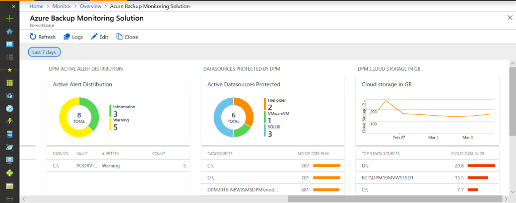 Data Protection Manager alerts and reports using Log Analytics