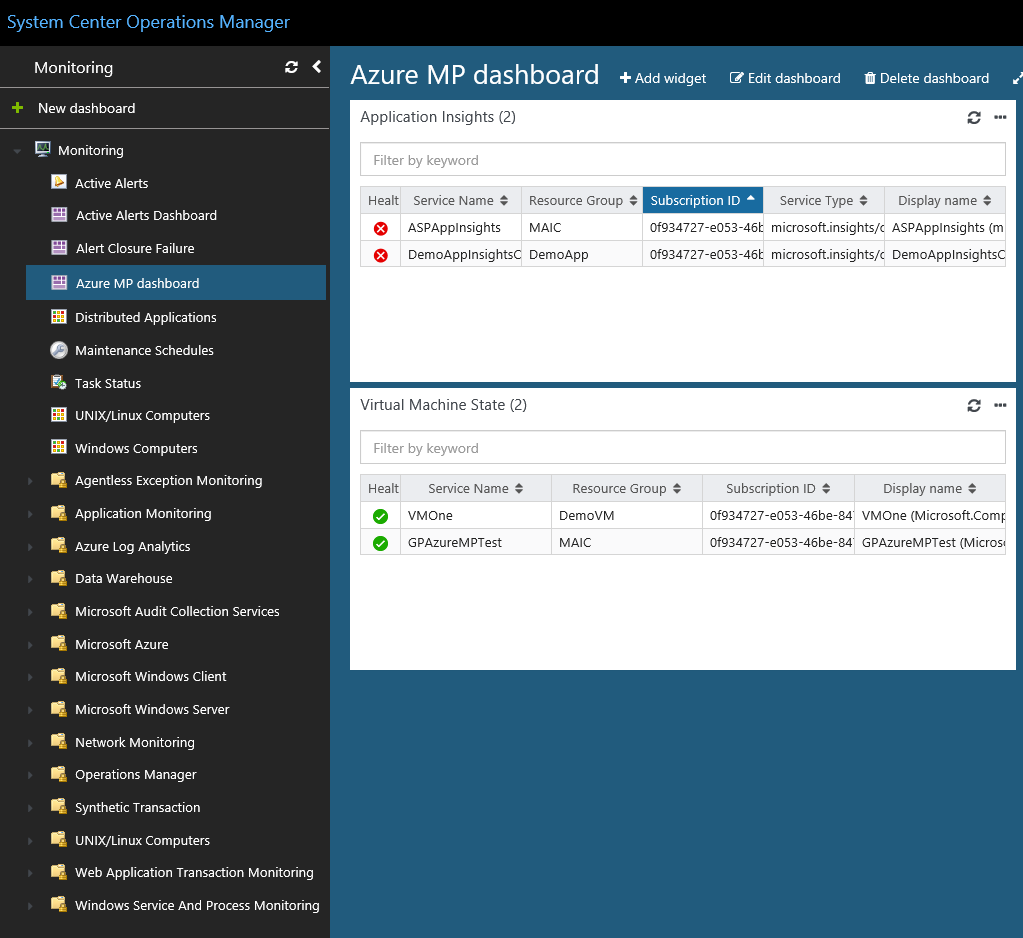 Dashboard for Azure resources in SCOM web console