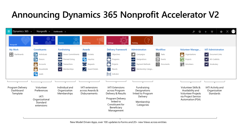Screenshot of Dynamics 365 nonprofit acceslerator V2