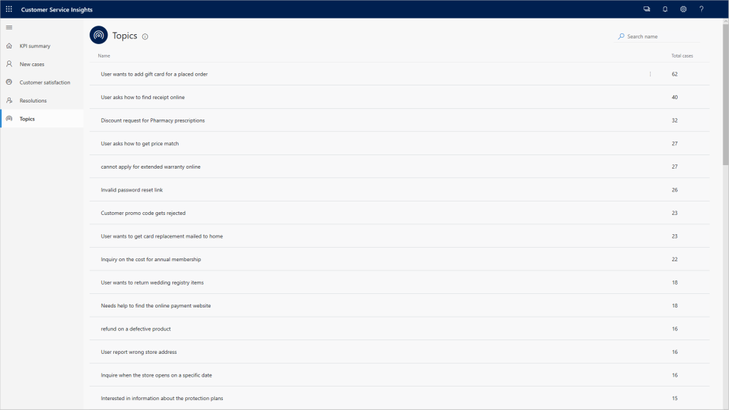 Screenshot showing Topics page