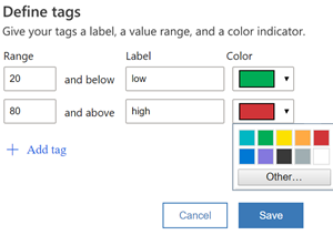 snippet of defining visual shortcuts for measures in the Dynamics Customer Card