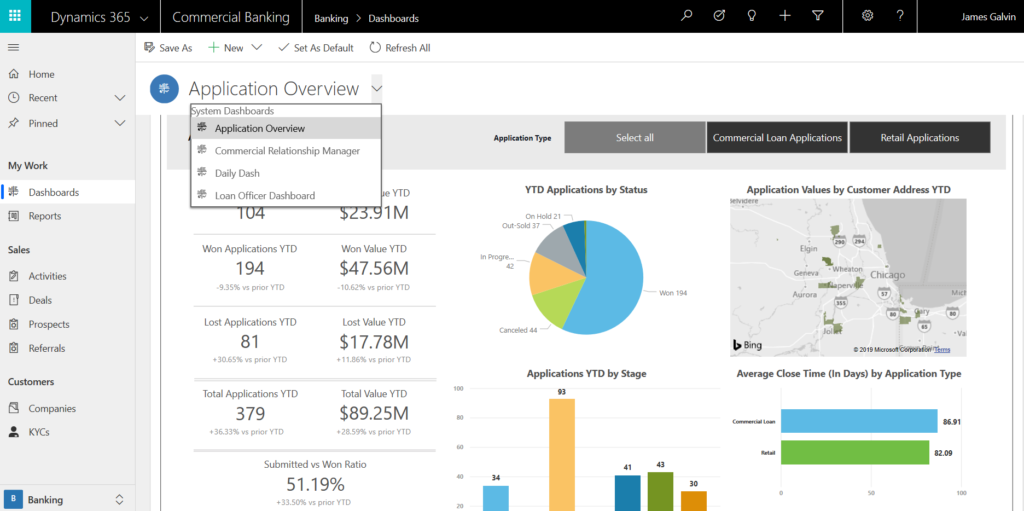 Branch managers can easily use a PowerBI dashboard with near real-time insights into the status of commercial deals and retail accounts at the branch location, either in Power BI or embedded in Dynamics 365.