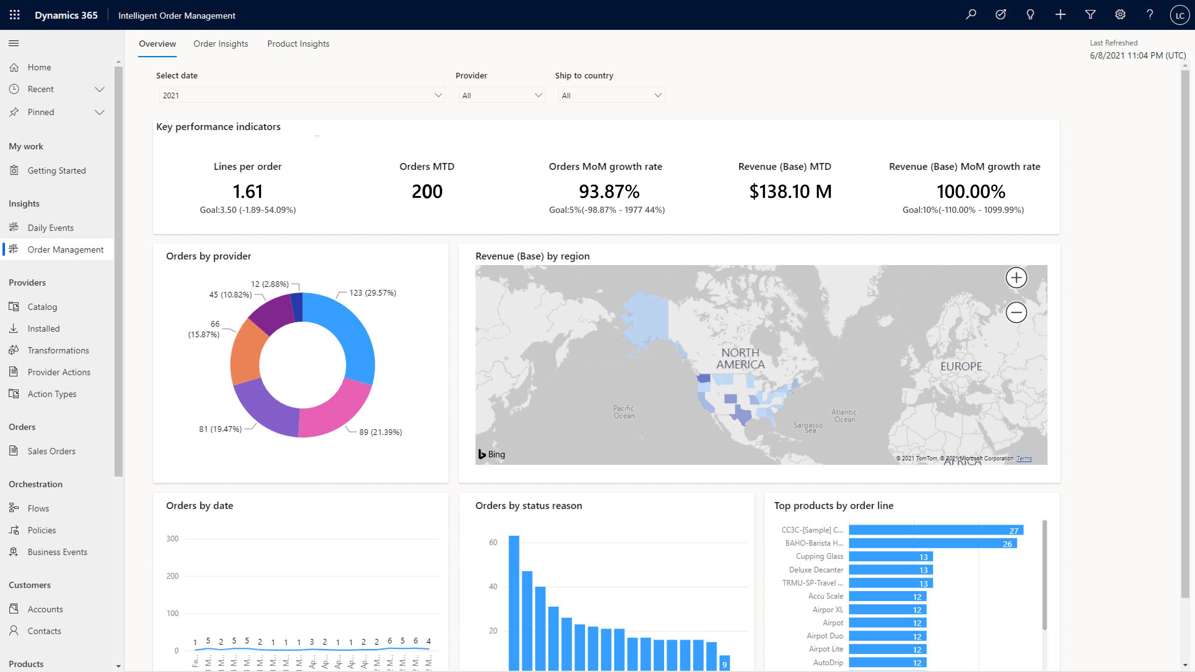 A screenshot of Microsoft Dynamics 365 Intelligent Order Management, a single solution that performs rules-based order orchestration leveraging real-time Inventory and AI.