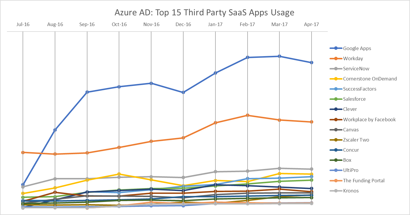 top-3rd-party-apps